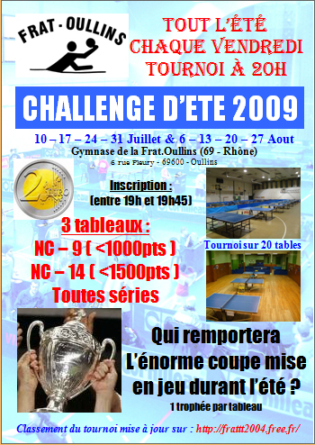 http://frattt2004.free.fr/saison%200809/Photo/TournoiOullins.jpg